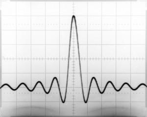 Generator przebiegów arbitralnych - przebieg sin(x)/x